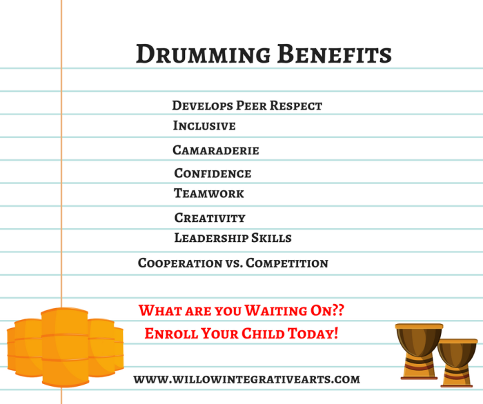 Benefits of Drumming